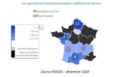 graph-enedis dec2020