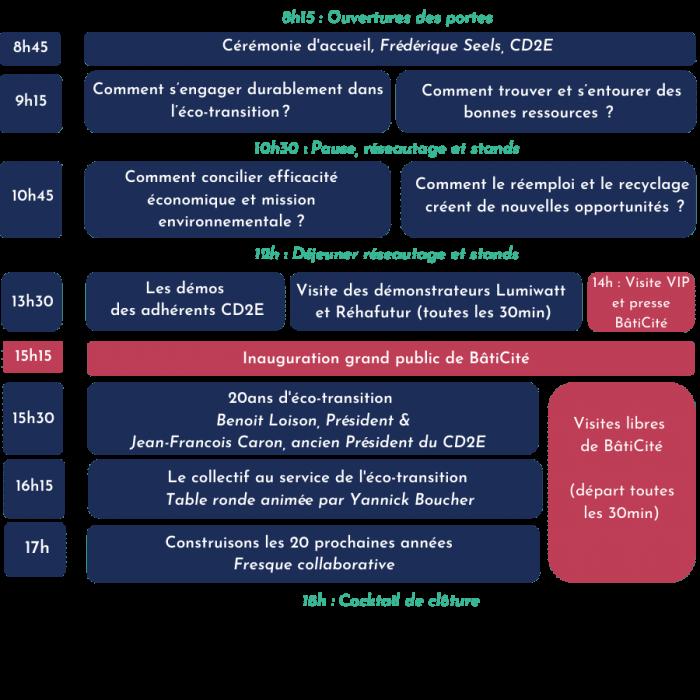 Programme JPO